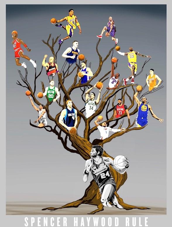 Spencer Haywood Rule Tree logo